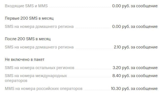 Стоимость отправки сообщений на тарифе Смарт